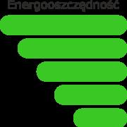 energy 1