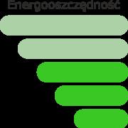 energy 0